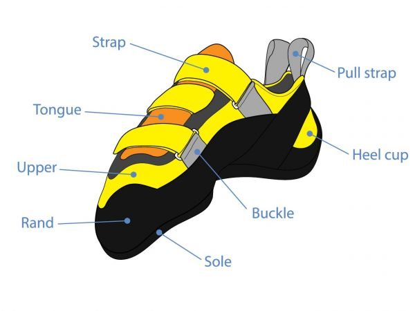 Sole Repair Climbing Shoes